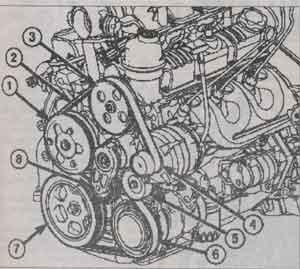 вспомогательные агрегаты Chrysler Pacifica