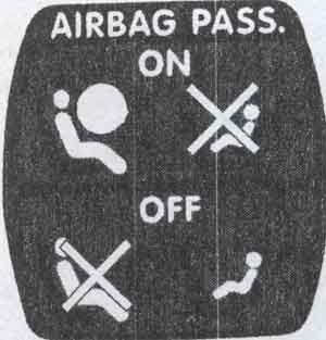 подушка безопасности Citroen C2