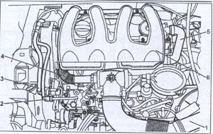Привод Peugeot Partner