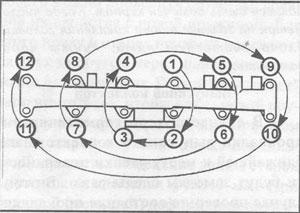 Винты крепления DAF 45 Терция