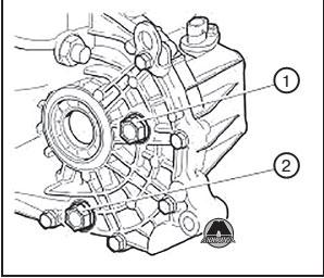 Трансмиссионное масло Datsun On-Do