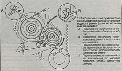 подпружиненный автоматический механизм натяжения Opel Astra