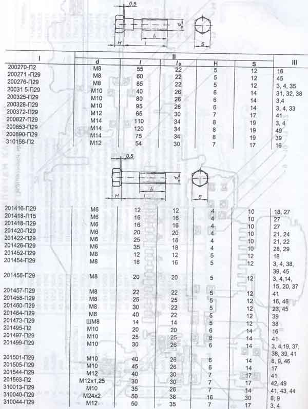 крепёжные детали ЯМЗ 236 М2