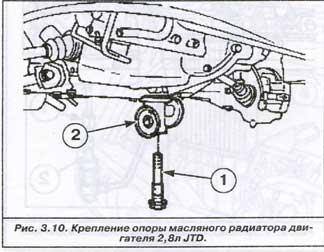 датчик давления масла Fiat Ducato