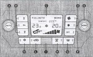 органы управления Fiat Bravo