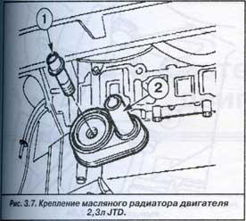 система смазки двигателя Fiat Ducato