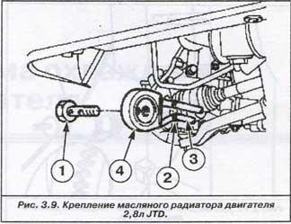 снятие двигателя Fiat Ducato