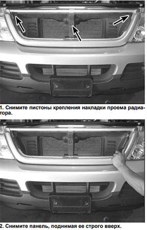 Пистоны крепления Ford Explorer