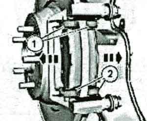 тормозные колодки Ford S-Max
