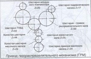распределительный механизм Foton Auman