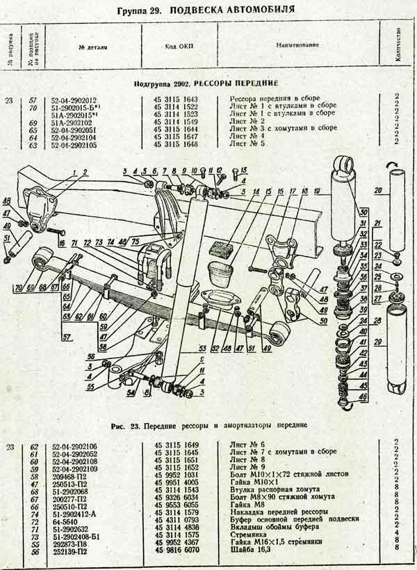 подвеска автомобиля ГАЗ 5204