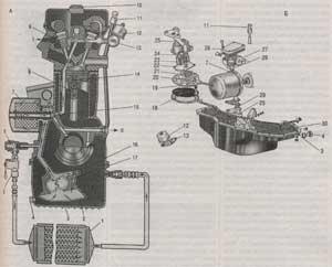 система смазки двигателя GAZ 3110