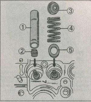 газораспределительный механизм Peugeot 806