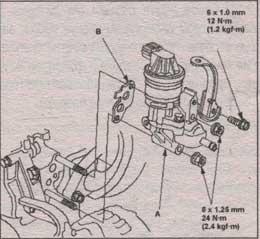 канал EGR Honda Civic 5D