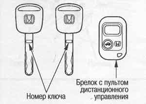 ключ от дверей Honda CR-V