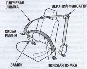 ремень безопасности Honda Jazz, ремень безопасности Honda Fit.