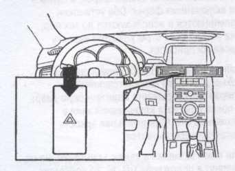 выключатель аварийной сигнализации Honda Legend, выключатель аварийной сигнализации Acura TL