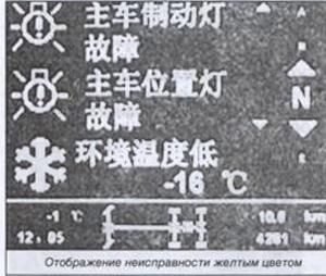 Кнопка меню Howo A7
