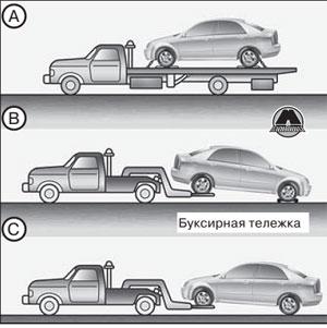 Буксирная тележка Hyundai Solaris