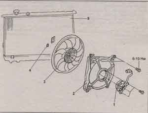 электродвигатель вентилятора радиатора Hyundai Sonata