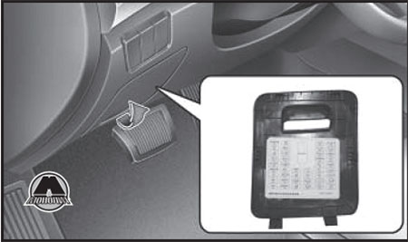 Плавкие предохранители и реле Hyundai Creta