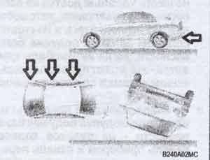 система пассивной безопасности Hyundai Verna, система пассивной безопасности Hyundai Accent