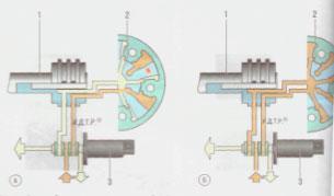Регулировка фаз Hyundai Solaris