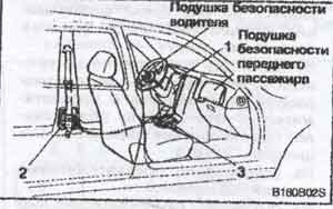 подушка безопасности Hyundai Matrix, подушка безопасности Hyundai Lavita