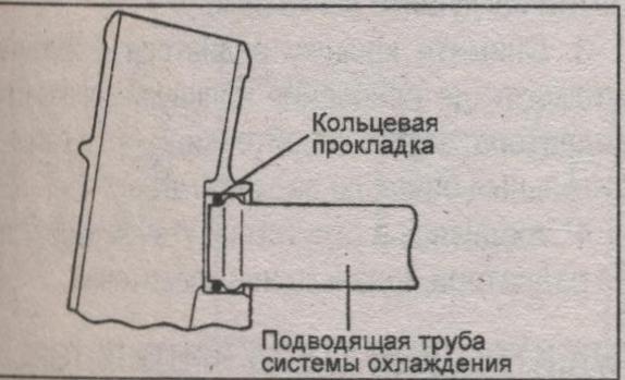 система охлаждения Hyundai Santa Fe