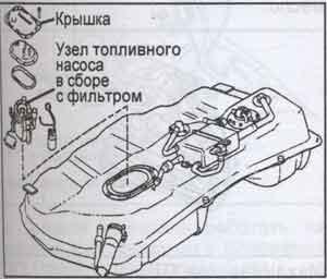 топливный бак Hyundai Santa Fe