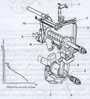 управляющий рычаг Hyundai HD 120