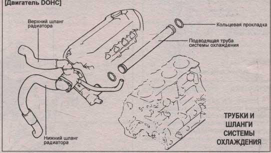 радиатор Hyundai Santa Fe