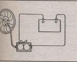 вентилятор Hyundai Sonata
