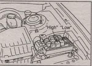 замкнутая цепь Hyundai Sonata