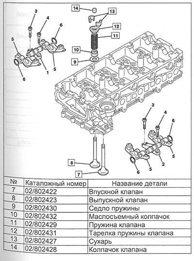 Клапаны Isuzu 4JK1