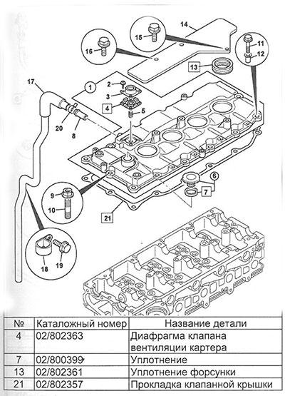 Крышка головки блока цилиндров Isuzu 4JK1