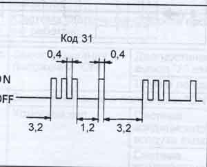 схема датчика Isuzu 4BB1