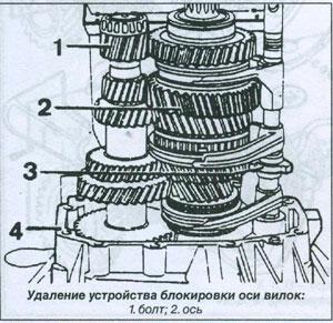 коробка передач Iveco TurboDaily