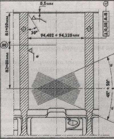 схема блока цилиндров iveco