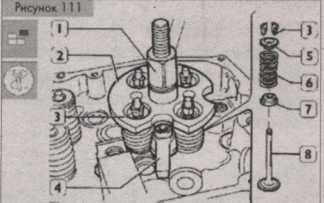клапаны Iveco Stralis