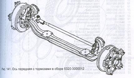 конструкция тормозов Камаз