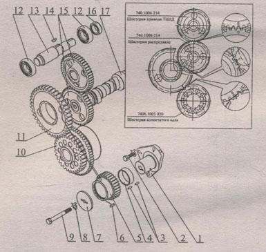 механизм газораспределения Камаз 5360