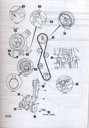 детали привода механизма газораспределения