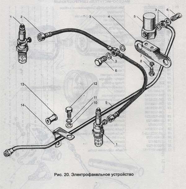 электрофакельное устройство двигателей ЯМЗ 240М2