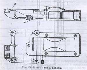 верхняя крышка блока двигателей ЯМЗ 236, верхняя крышка блока двигателей ЯМЗ 238