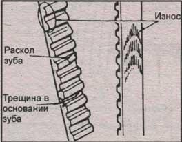 дефект зубчатого ремня Kia Sephia, дефект зубчатого ремня Kia Shuma