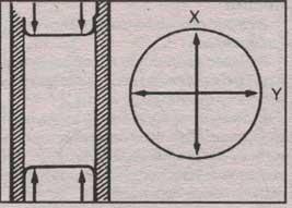 диаметр коленчатого вала Kia Sephia , диаметр коленчатого вала Kia Shuma
