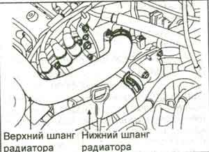 конденсатор кондиционера Kia Sportage
