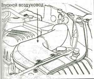 кожух двигателя Kia Sportage
