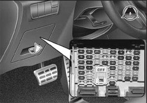 Крышка панели Kia Sportage